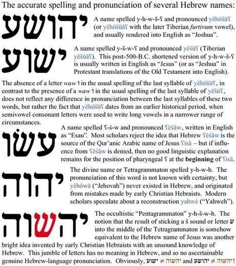 Who is yahweh and yahshua